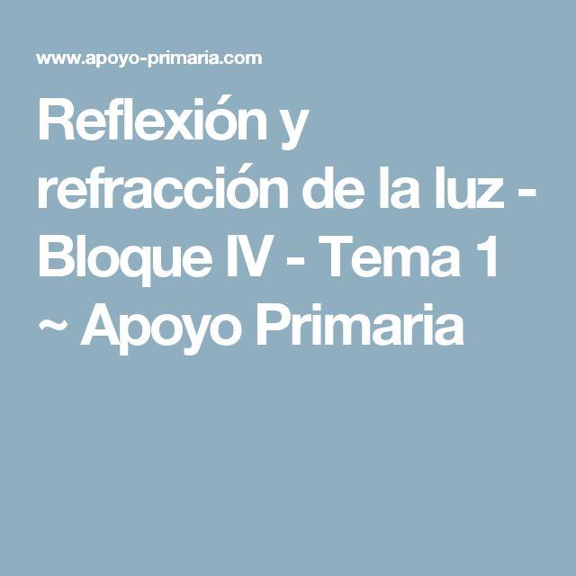 Reflexión y refracción de la luz - Bloque IV - Tema 1 ~ Apoyo Primaria