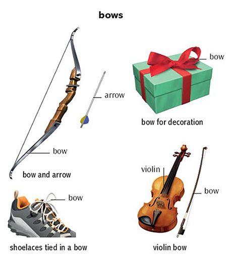 Bow and arrow [bəu ənd 'ærəu] - лук и стрела Bow for Decoration [bəu fəˌdek(ə)'reɪʃ(ə)n] - декоративный бант Shoelaces tied in Bow ['ʃuːleɪsiz 'taɪd in ə 'bəu] шнурки для  ботинок, завязанные бантиком,  Violin Bow [ˌvaɪə'lɪn ˌbəu] - скрипичный смычок