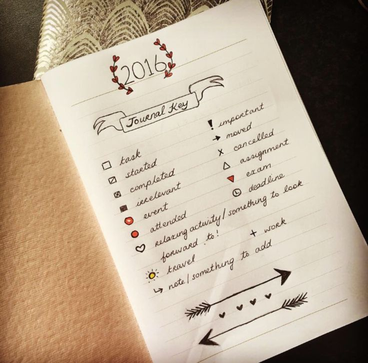 project-for-happiness: Setting up my new journal is making me really excited to start 2016. I'm hoping that this year will be better than 2015 (which was a roller coaster of highs and lows for me) and that I'm going to stay motivated and organised. I'm sort of new to this so if anyone has any bullet journal tips or ideas then please send a message my way!! Hope you had a wonderful time over the holidays!