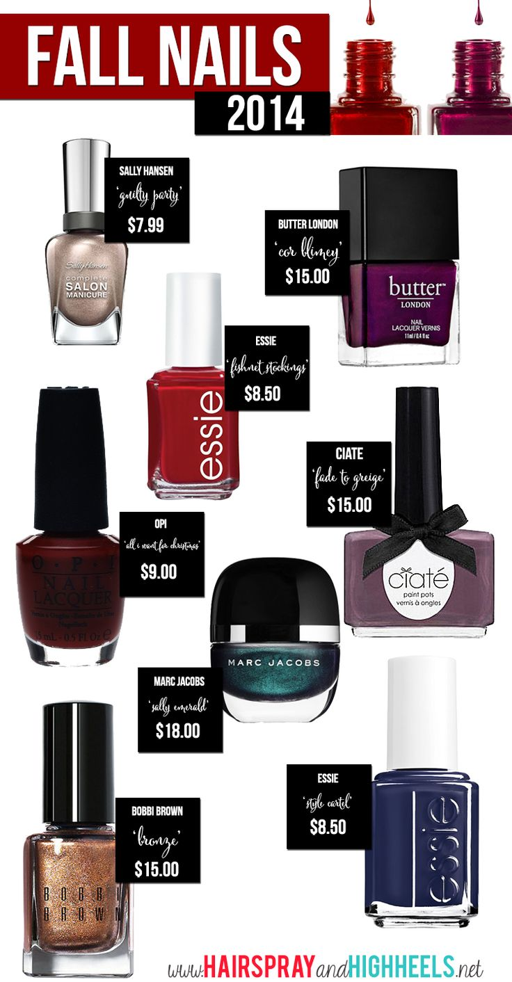 The best fall nail polish picks for 2014! From reds to greige this list is what's hot for the fall 2014 season!