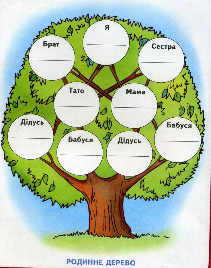 картинка семьи в виде дерева картинки обустроенный интерьер поможет