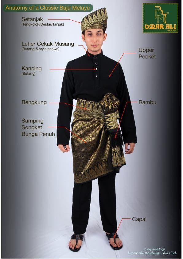 #เครื่องแต่งกายมลายูมาตรฐาน  #Setanjak : ผ้าพันศรีษะ (ไว้จะเขียนเฉพาะในครั้งหน้า) #Baju : เสื้อ  โดยปกติจะเป็นเสื้อ 3 กระเป๋า 5 กระดุม ปกตั้งผ่าครึ่งอก เสื้อ,กางเกงต้องชุดสีเดียวกัน #Samping : ซัมเป็ง ผ้าใดๆที่มีความสวยงาม แต่ที่นิจมคือ ผ้า songket ซองเก็ต เป็นผ้าทอใส่ลวดลายดิ้นเงินดิ้นทอง #Bengkung : เบงกุง ผ้าพันเอว ถ้าแต่งกายเต็มยศจะใช้สวมจับปิ้งและสอดกริช #Capal : จาปาล รองเท้าแตะแบบหนีบ นิยมเป็นเครื่องหนัง  ตามขนบนิยม ผ้าโผกศรีษะ,ผ้าซัมเป็ง,ผ้าคาดเอว มักนิยมใช้ผ้าลักษณะเดียวกัน