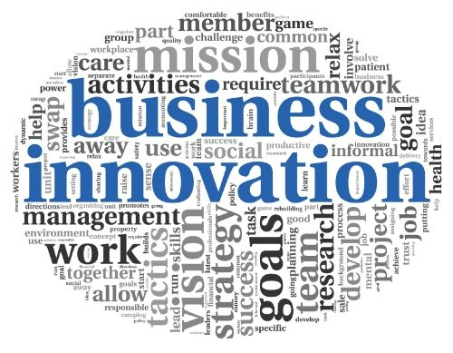 How Firms Innovate Their Business Models for Sustainability – Blog | SustainAbility