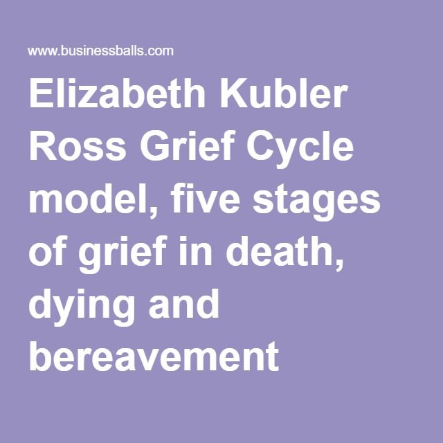 "psychological stages of grief The five stages of grief the stages of grief have been a topic of debate in grief counseling since their introduction in 1969 by elisabeth kubler-ross, in her book ""on death and dying"" these stages of grief can be loosely described as a cycle of emotions that humans can expect to feel, resulting from some type of unexpected loss."