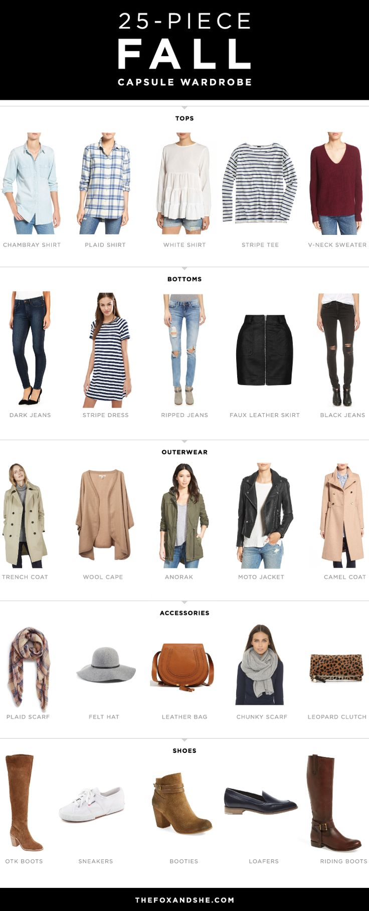 How to Create a Fall Capsule Wardrobe | The Fox & She