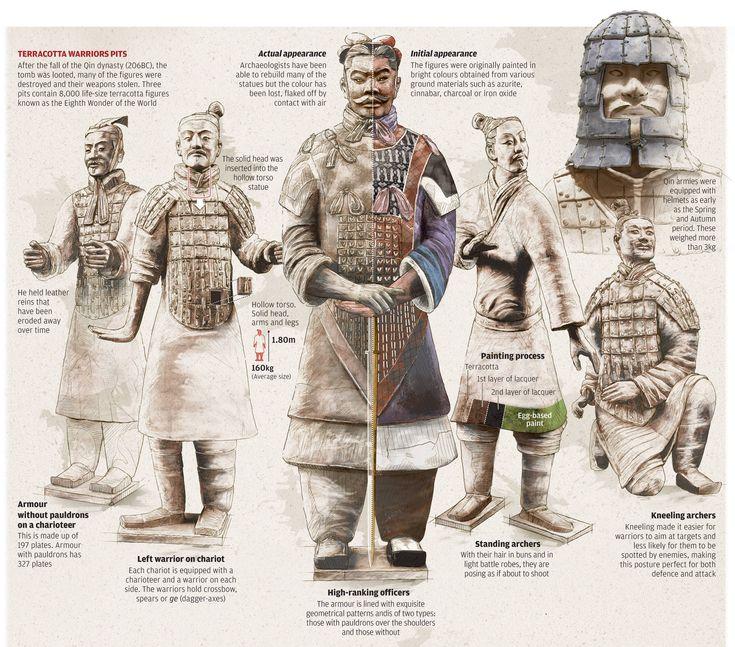 Terracotta Warriors - www.lucasinfografia.com