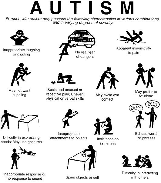 Therapy Fun 4 Kids: Autism Characteristics. Pinned by SOS Inc. Resources. Follow all our boards at pinterest.com/sostherapy for therapy resources.
