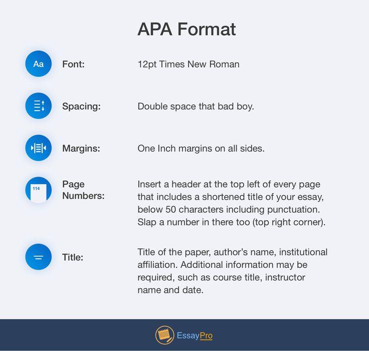Essay in APA Format