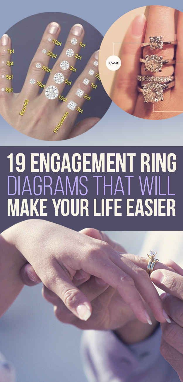 19 Engagement Ring Diagrams That Will Make Your Life Easier. Also included wedding bands for him.