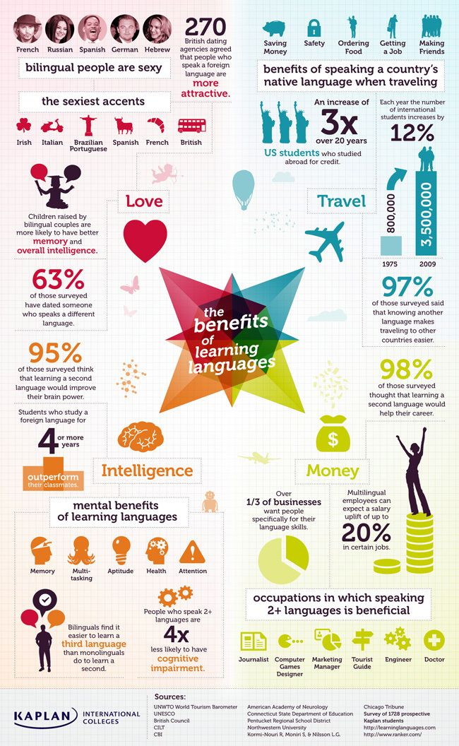 The benefits of learning languages, by Kaplan