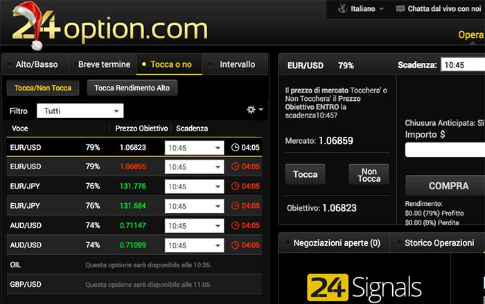 forex online trading systems