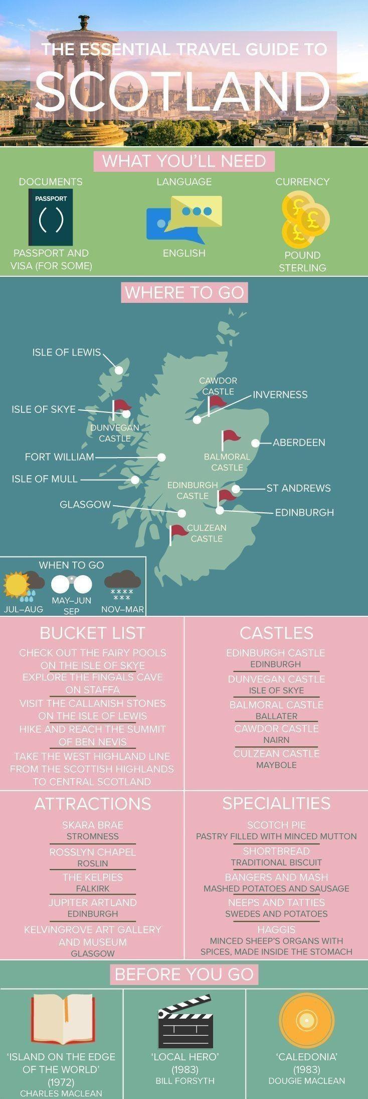 La guía de viaje esencial a Escocia ❤❤