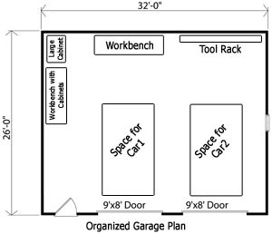 Images frompo home ideas pinterest for What is the average size of a two car garage