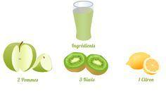 Je du détox pomme kiwi pour bien remettre son corps d'aplomb après les vacances. Jus détox très facile à réaliser avec un extracteur de jus.