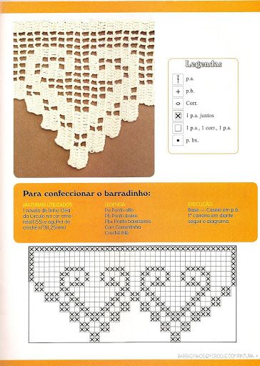 crochet - filet edgings - barrados / bicos filet - Raissa Tavares - Picasa Web Albums                                                                                                                                                      More
