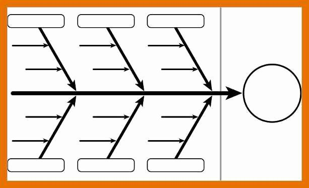 Blank Fishbone Diagram Template Lovely 5 6 Fishbone Template Word Template Words Fish Bone