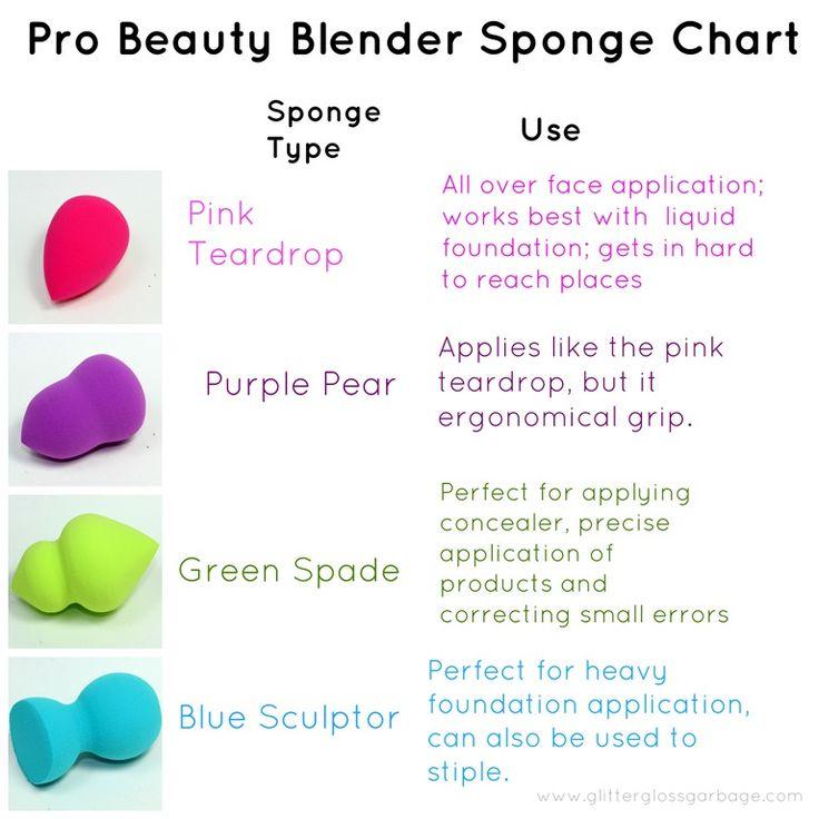 Beauty Junkies 4 piece beauty blender set More info here.....http://shop.beautyjunkees.com/products/flawless-beauty-makeup-blender-sponges-sample-pack Buy here for $14.97....http://www.amazon.com/Beauty-Blender-Dupe-Makeup-Sponges/dp/B00D0ANSAG