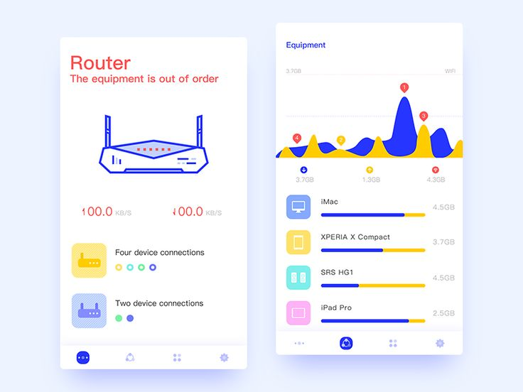 Router App by HYZ