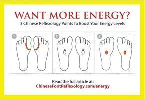 Fokozza-mellékvese-és pajzsmirigy-Energy-using-3-reflexológia-Pont
