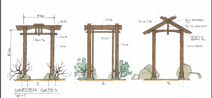 Japanese Gate Plans | Gate design by Karl – Daizen Joinery