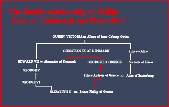 lord louis mountbatten family tree google search lord