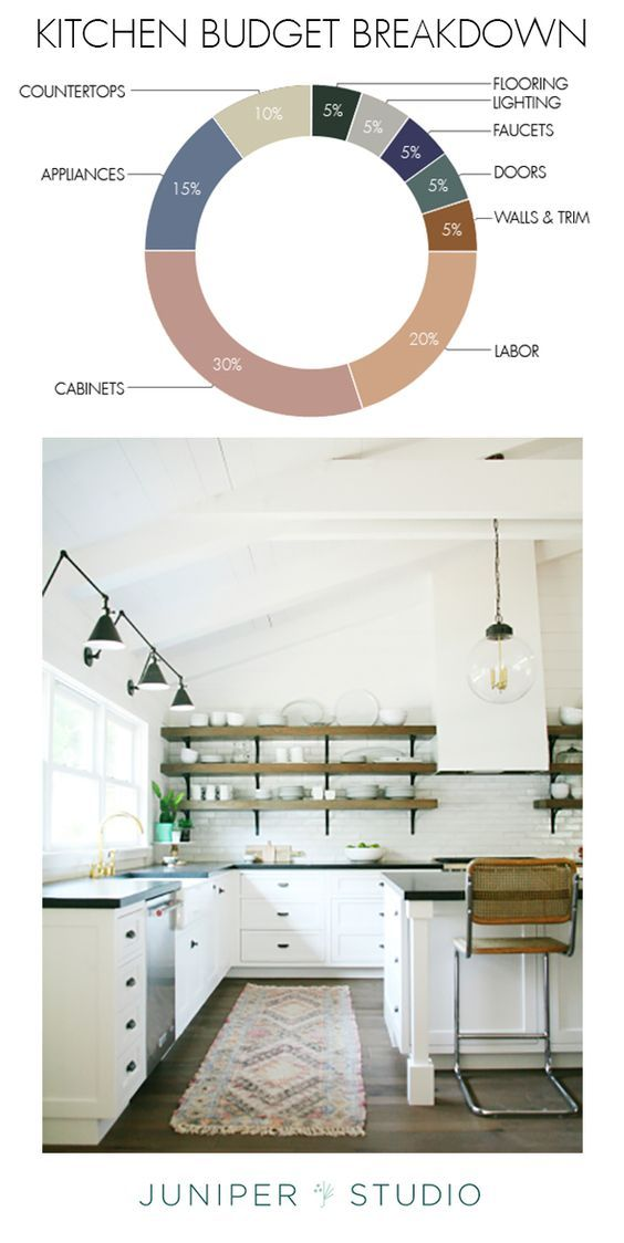 how much does it cost to renovate a kitchen the everymom at home