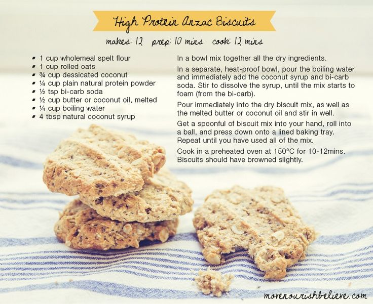 Healthy Anzac Biscuits - A little bit of home ♥♡♥♡