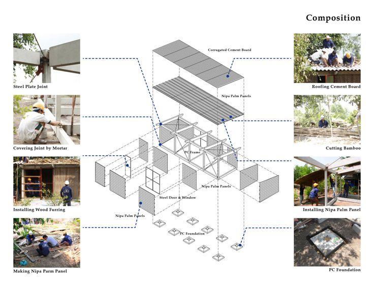 S House,Diagram