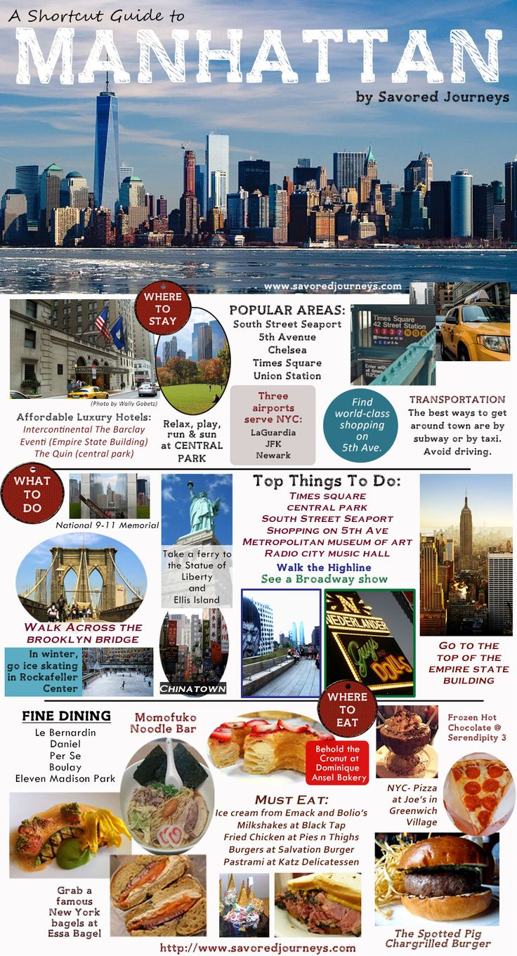 Manhattan is only one part of New York City, but it contains so many things to do and places to eat that visiting Manhattan can be overwhelming for first timers. We've put together this handy infographic so you know where to start when planning your New York City vacation. These are not only some of the top things to do, see, taste and drink in Manhattan, they are also some of my personal favorites.