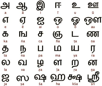 Google Image Result for http://www.ancientscripts.com/images/tamil.gif