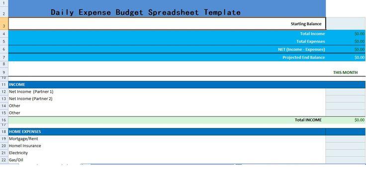 zero balance budget template - 645 best images about excel project management templates