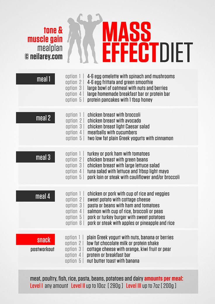 The Mass Effect diet is a meal plan designed for tone, muscle building and weight gain. There are four meals per day (+ post-workout snack) with a number of options for each. Which option you use in each meal plan is up to you. You can vary your options from day to day (or week to week) to create a totally customised meal plan for yourself.