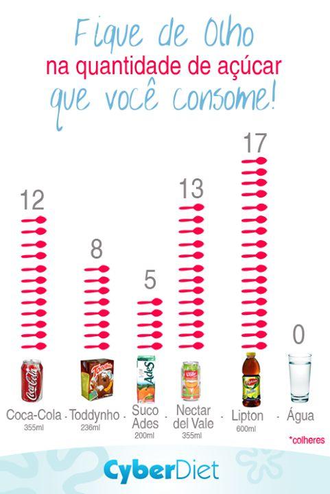 Você sabe quanto açúcar tem na sua bebida? Descubra qual a quantidade recomendada para o consumo de açúcar e tenha mais saúde http://maisequilibrio.com.br/nutricao/acucar-na-medida-certa-2-1-1-491.html?origem=Cdiet
