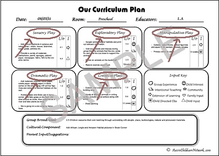 emergent curriculum planning template - curriculum plan headings curriculum plan pinterest