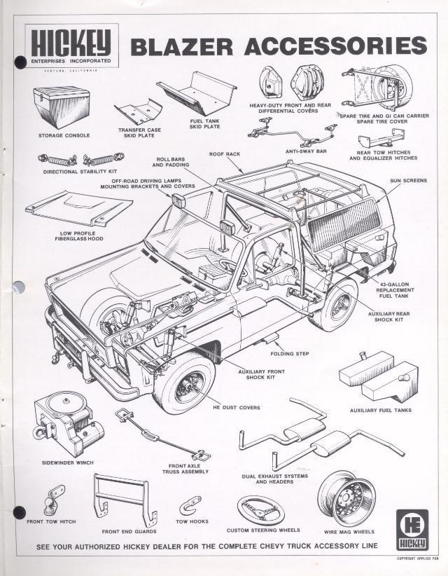 Attachment Php 640 822 Pixels Chevy Blazer K5 Chevrolet Blazer K5 Blazer