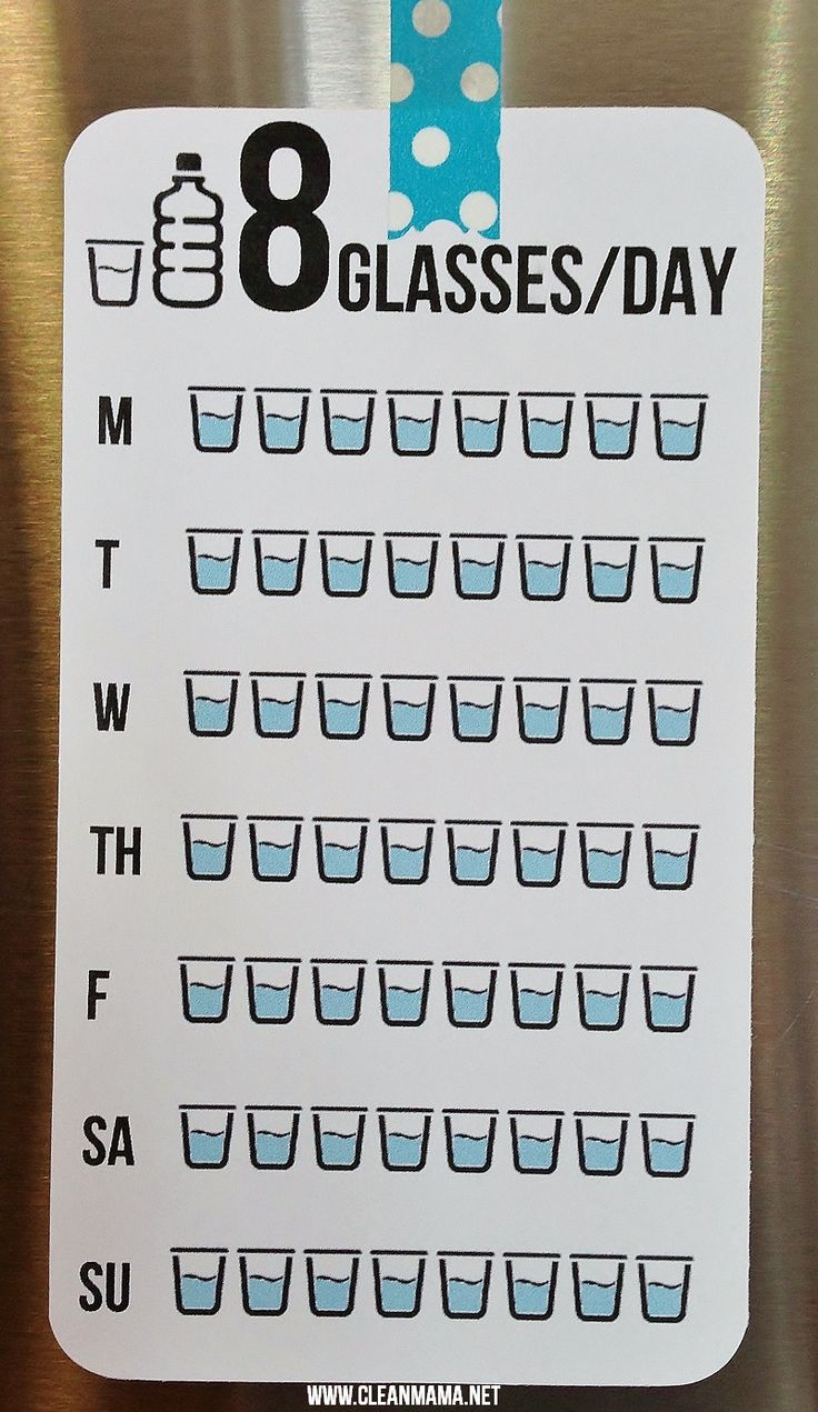 8 Glasses/Day – Free Printable Water Trackers
