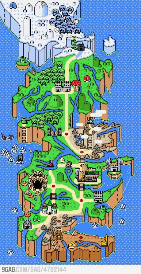 Super Mario World? Game of Thrones World!