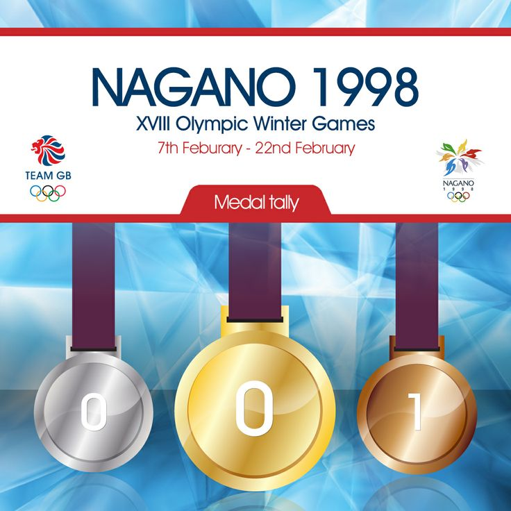 Team GB's complete medal tally for the 1998 winter Olympic games in Nagano