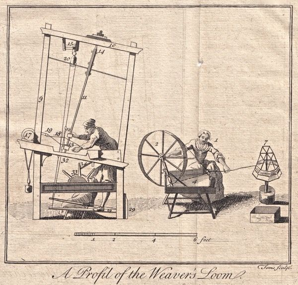 The Principal Operations of Weaving reproduced from a book of 1748 in the collection at Dennis Severs House
