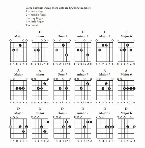 Beginner Guitar Chords Chart Best Of Sample Basic Guitar Chord Chart 7 Documents In Pdf Basic Guitar Chords Chart Guitar Chord Chart Guitar Chords