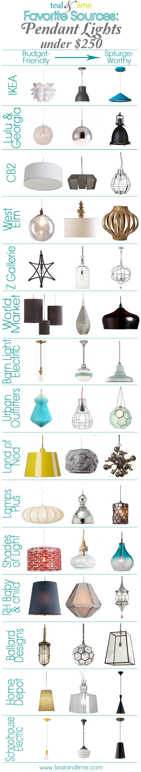 Favorite Sources Pendant Lights | Teal u0026 Lime  sc 1 st  Pinterest & Best 25+ Pendant lighting ideas on Pinterest | Pendant lights ... azcodes.com