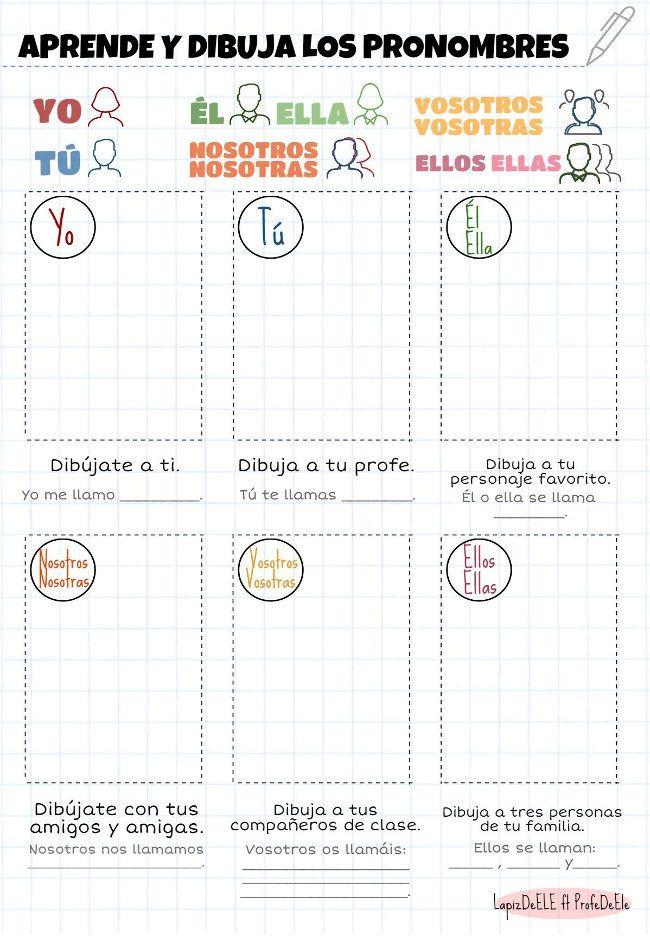 Una idea para comprender los pronombres