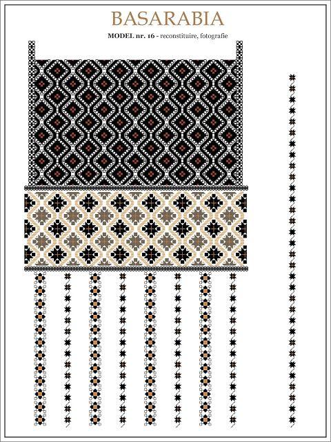 Tipare de croitorie - Pagina 2