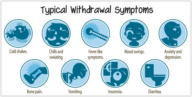 Cannabis can significantly help ease the symptoms associated with heroin withdrawal.