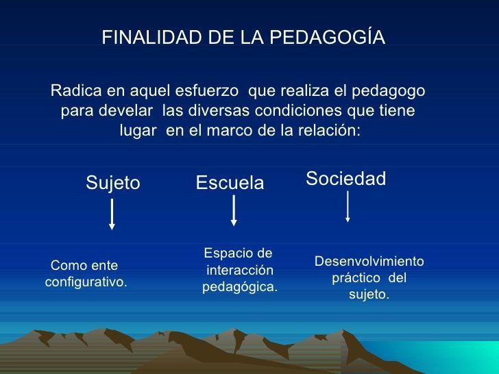 La Pedagogía como todo concepto, persigue un objetivo o finalidad dependiendo si se dirige a un único usuario, a una institución como la escuela o a una sociedad en general