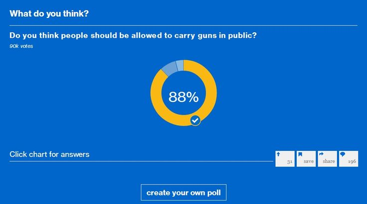 MSNBC Shocked: Nearly 90% of Americans Support Constitutional Carry