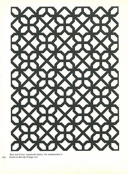 Pattern in Islamic Art - PIA 124