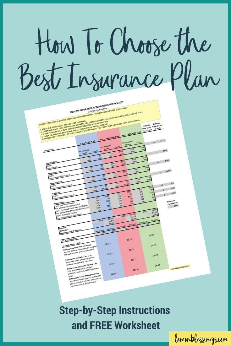 How To Navigate Health Insurance Choices Part 2 Supplemental