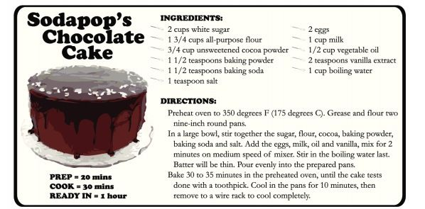 The Outsiders- Sodapop's chocolate cake recipe!!<<And he told me it was a secret. Lier