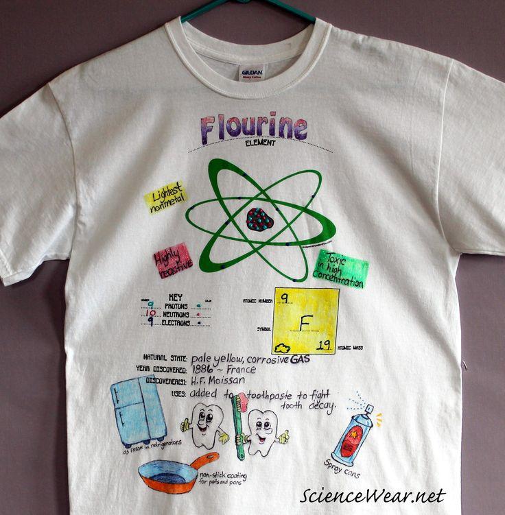 239 Best Physics Amp Chemistry Activites Images On Pinterest